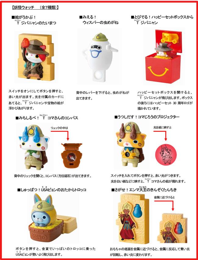 ハッピーセット次回12月~1月「妖怪ウォッチ」7種類おもちゃ