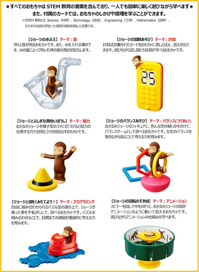 マクドナルドハッピーセット「おさるのジョージ」6種類おもちゃ2019年2月8日