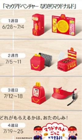 ハッピーセット「マックアドベンチャー なりきりマクドナルド」2019年6月28日6種類おもちゃ一部地域発売期間