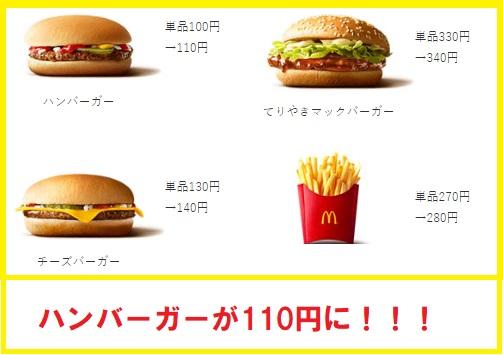 マクドナルド消費税対応で10円アップ、ハンバーガーが110円に!